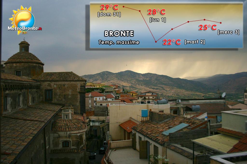 L'andamento termico previsto a Bronte nei prossimi giorni. Temperature in marcata  domani.