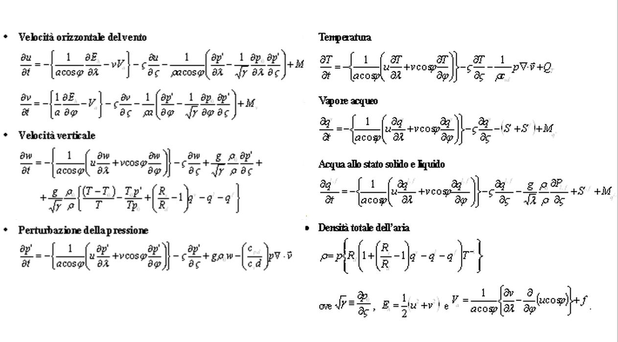 Equazioni di un modello meteo - I segreti delle previsioni del tempo