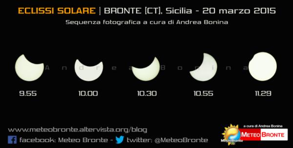 La sequenza dell'eclissi solare da Bronte - Foto di Andrea Bonina