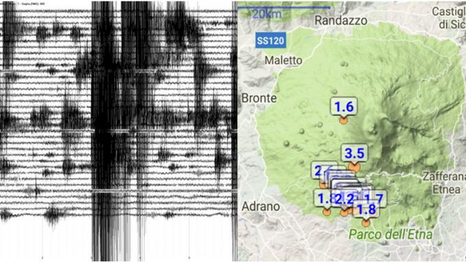 terremoti Etna Bronte